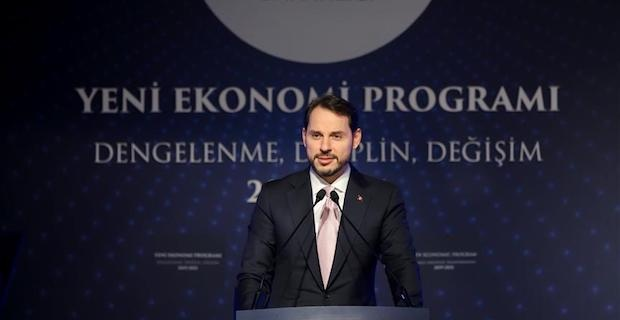 Turkey unveils new economic program for 2019-2021