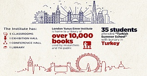 Yunus Emre Enstitüsü London marked...